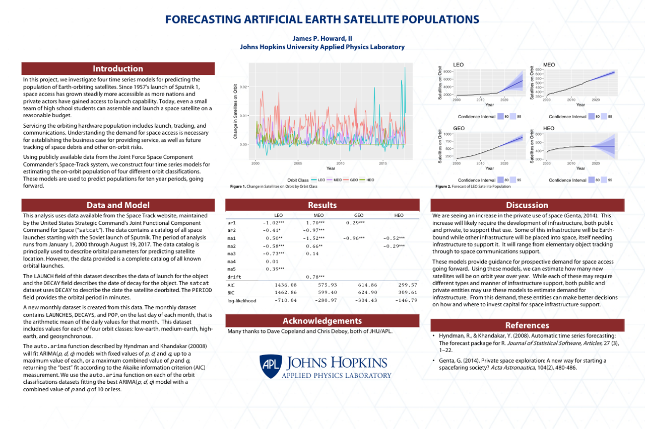 Forecasting Artificial Earth Satellite Populations poster